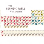 Best Periodic Table Ever